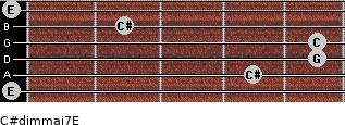 C#dim(maj7)/E for guitar on frets 0, 4, 5, 5, 2, 0