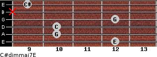 C#dim(maj7)/E for guitar on frets 12, 10, 10, 12, x, 9