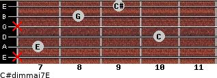 C#dim(maj7)/E for guitar on frets x, 7, 10, x, 8, 9