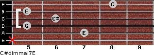 C#dim(maj7)/E for guitar on frets x, 7, 5, 6, 5, 8