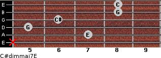 C#dim(maj7)/E for guitar on frets x, 7, 5, 6, 8, 8
