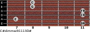 C#dim(maj9/11/13)/D# for guitar on frets 11, 7, 11, 11, 8, 8