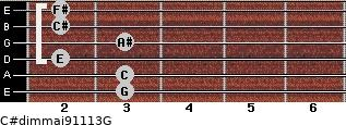 C#dim(maj9/11/13)/G for guitar on frets 3, 3, 2, 3, 2, 2