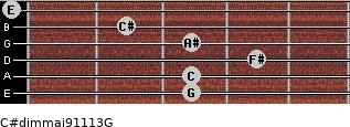 C#dim(maj9/11/13)/G for guitar on frets 3, 3, 4, 3, 2, 0