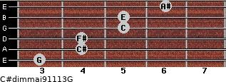 C#dim(maj9/11/13)/G for guitar on frets 3, 4, 4, 5, 5, 6
