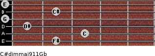 C#dim(maj9/11)/Gb for guitar on frets 2, 3, 1, 0, 2, 0