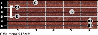 C#dim(maj9/13)/A# for guitar on frets 6, 6, 2, 5, 2, 3