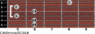 C#dim(maj9/13)/A# for guitar on frets 6, 6, 5, 6, 5, 8