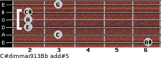 C#dim(maj9/13)/Bb add(#5) for guitar on frets 6, 3, 2, 2, 2, 3