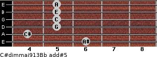 C#dim(maj9/13)/Bb add(#5) for guitar on frets 6, 4, 5, 5, 5, 5