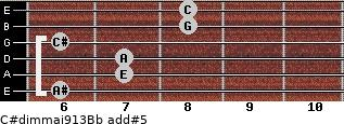 C#dim(maj9/13)/Bb add(#5) for guitar on frets 6, 7, 7, 6, 8, 8