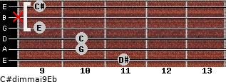 C#dim(maj9)/Eb for guitar on frets 11, 10, 10, 9, x, 9
