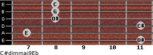 C#dim(maj9)/Eb for guitar on frets 11, 7, 11, 8, 8, 8