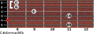 C#dim(maj9)/Eb for guitar on frets 11, x, 11, 9, 8, 8