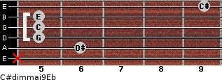 C#dim(maj9)/Eb for guitar on frets x, 6, 5, 5, 5, 9