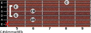 C#dim(maj9)/Eb for guitar on frets x, 6, 5, 6, 5, 8