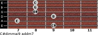 C#dim(maj9) add(m7) guitar chord