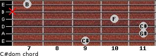 C#dom for guitar on frets 9, 11, 11, 10, x, 7