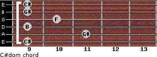 C#dom for guitar on frets 9, 11, 9, 10, 9, 9