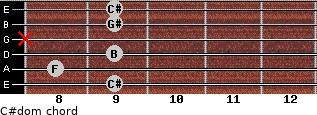 C#dom for guitar on frets 9, 8, 9, x, 9, 9
