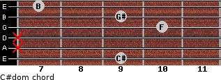 C#dom for guitar on frets 9, x, x, 10, 9, 7
