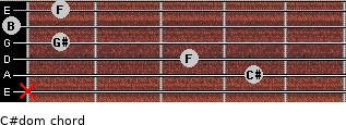 C#dom for guitar on frets x, 4, 3, 1, 0, 1
