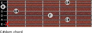 C#dom for guitar on frets x, 4, 3, 1, 0, 4