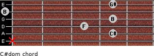 C#dom for guitar on frets x, 4, 3, 4, 0, 4