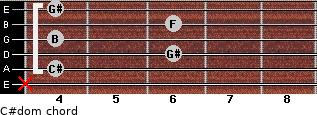 C#dom for guitar on frets x, 4, 6, 4, 6, 4