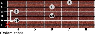 C#dom for guitar on frets x, 4, 6, 4, 6, 7
