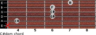 C#dom for guitar on frets x, 4, 6, 6, 6, 7