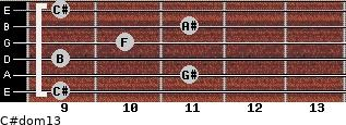 C#dom13 for guitar on frets 9, 11, 9, 10, 11, 9
