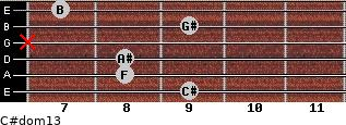 C#dom13 for guitar on frets 9, 8, 8, x, 9, 7
