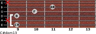 C#dom13 for guitar on frets 9, x, 9, 10, 11, x