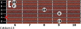 C#dom13 for guitar on frets 9, x, 9, 8, 6, 6