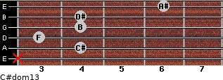 C#dom13 for guitar on frets x, 4, 3, 4, 4, 6