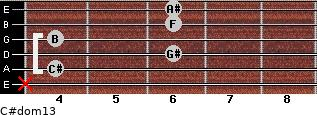 C#dom13 for guitar on frets x, 4, 6, 4, 6, 6
