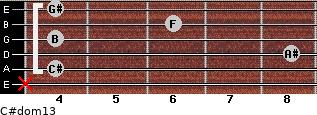 C#dom13 for guitar on frets x, 4, 8, 4, 6, 4