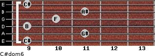 C#dom6 for guitar on frets 9, 11, 9, 10, 11, 9