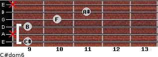 C#dom6 for guitar on frets 9, x, 9, 10, 11, x
