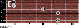 C#dom6 for guitar on frets 9, x, 9, 8, 6, 6
