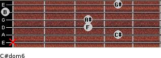 C#dom6 for guitar on frets x, 4, 3, 3, 0, 4