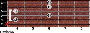 C#dom6 for guitar on frets x, 4, 6, 4, 6, 6