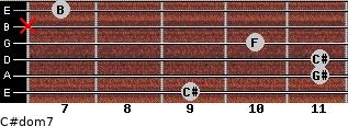 C#dom7 for guitar on frets 9, 11, 11, 10, x, 7