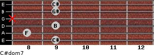 C#dom7 for guitar on frets 9, 8, 9, x, 9, 9