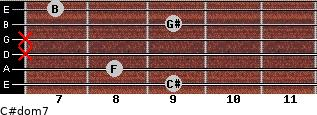 C#dom7 for guitar on frets 9, 8, x, x, 9, 7