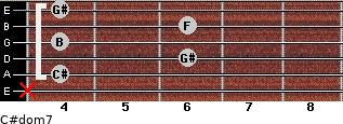C#dom7 for guitar on frets x, 4, 6, 4, 6, 4