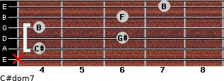 C#dom7 for guitar on frets x, 4, 6, 4, 6, 7