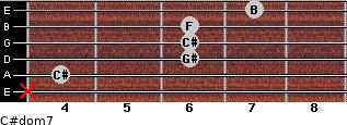 C#dom7 for guitar on frets x, 4, 6, 6, 6, 7