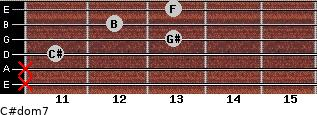 C#dom7 for guitar on frets x, x, 11, 13, 12, 13